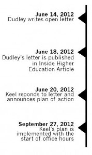 Keel officially implements 'open door policy'
