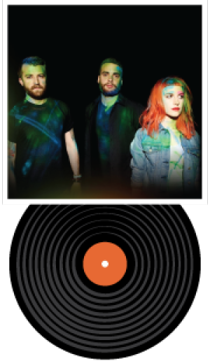 The+decline+of+Paramore+continues