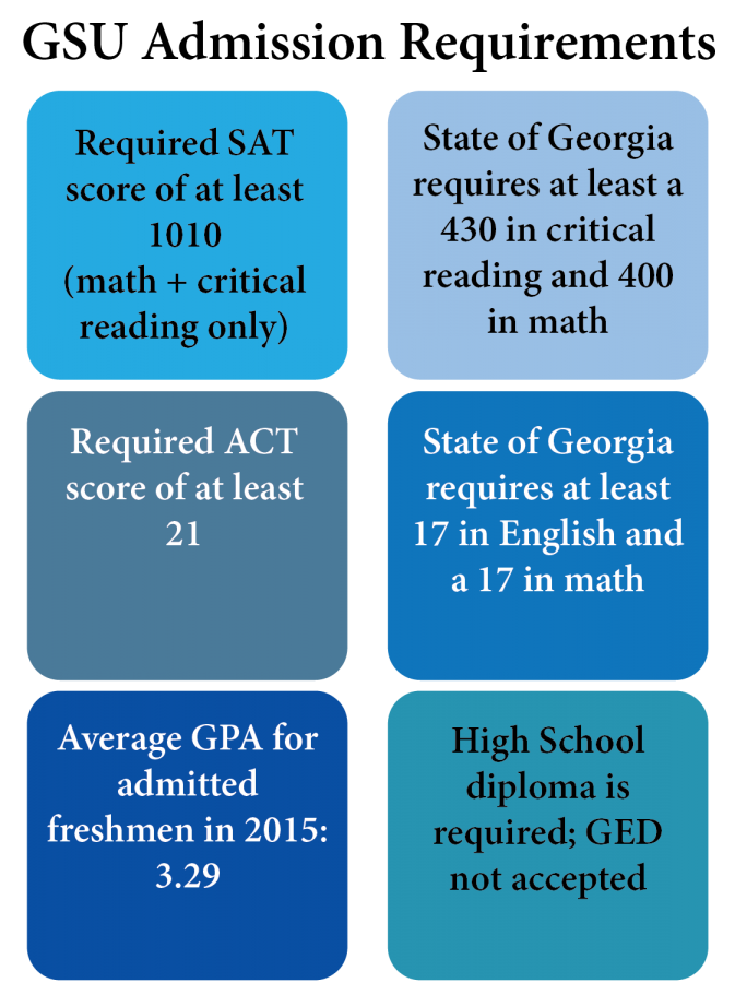 GSU+enrollment+stagnates+over+past+five+years