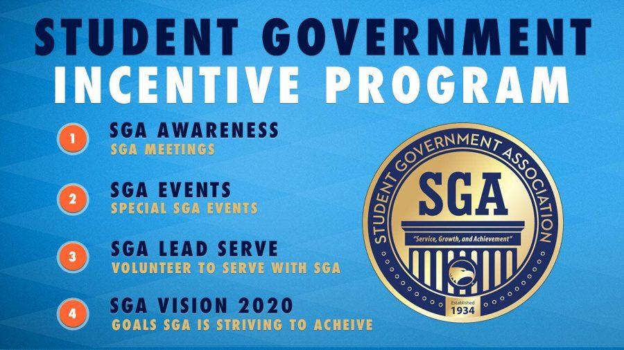 SGA kicks off new incentive program