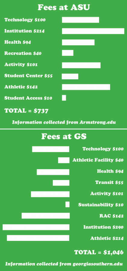 Student+Government+presidents+address+concerns+about+fees+in+consolidation+process