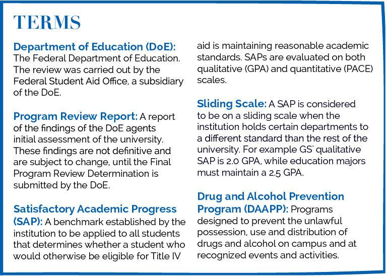 GS faces federal Department of Education review