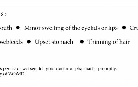 Many patients that take Isotretinoin will experience a series of side effects. The most common symptoms are dry skin, chapped lips and sensitivity to the sun. Some more serious complications include: depression, irriatable bowel symdrome and birth defects if the patient is pregnant.