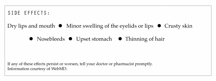 Many patients that takeIsotretinoin will experience a series of side effects. The most common symptoms are dry skin, chapped lips and sensitivity to the sun. Some more serious complications include: depression, irriatable bowel symdrome and birth defects if the patient is pregnant.