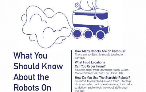 Robots on campus!