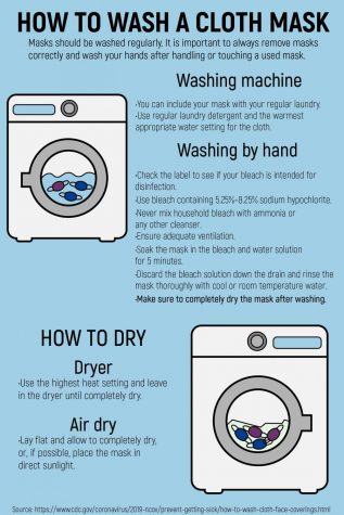 How to wash a cloth mask