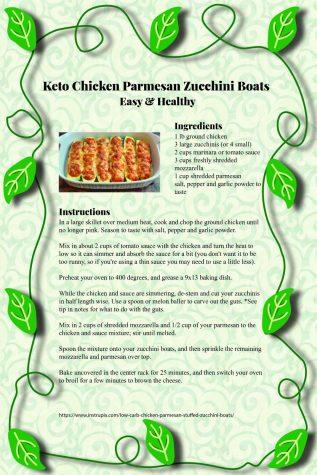 Easy Recipes: keto chicken parmesan zucchini boats