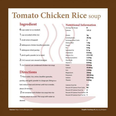 Easy Recipes: tomato chicken rice soup