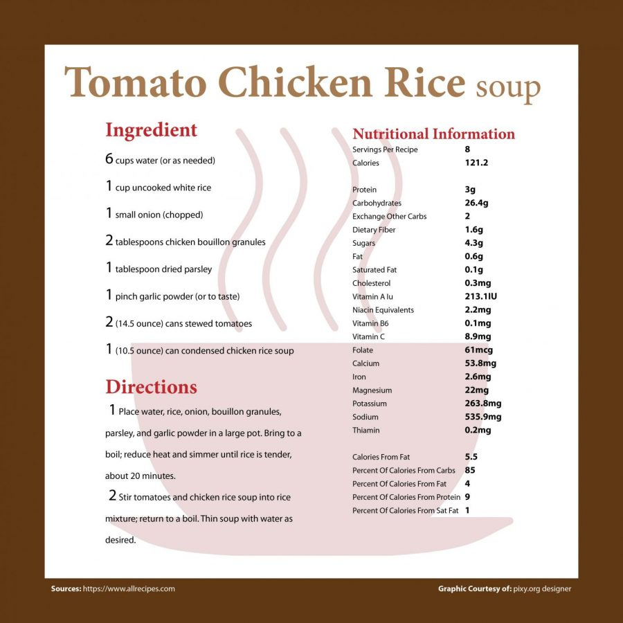 Easy Recipes: tomato chicken rice soup