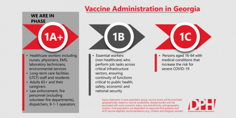 Are you eligible for the vaccine?