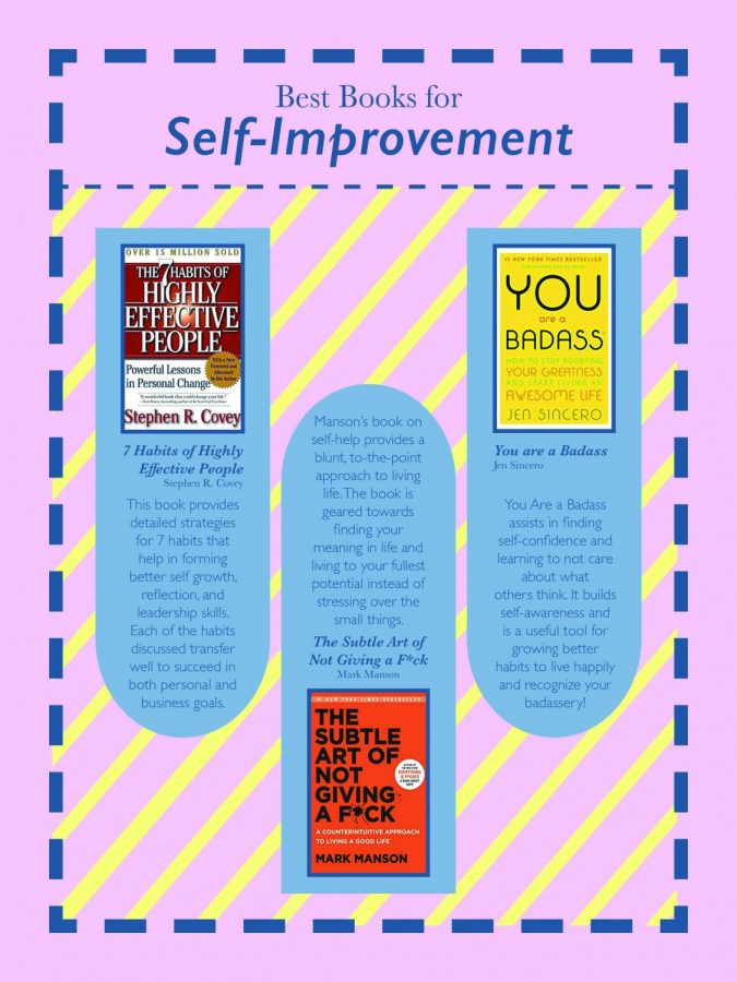 Best Books for Self-Improvement