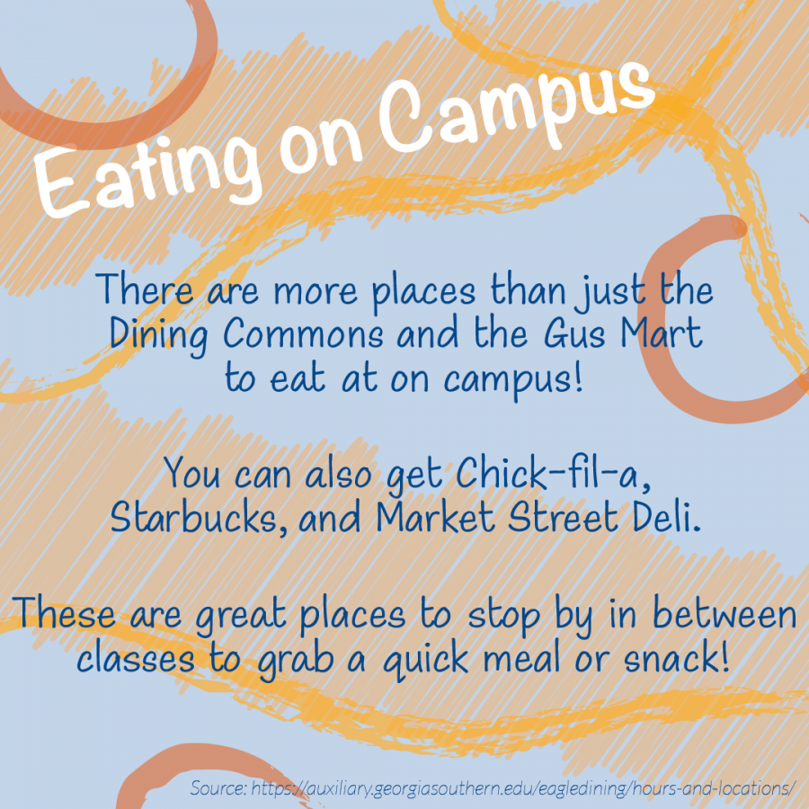 Eating+on+Campus