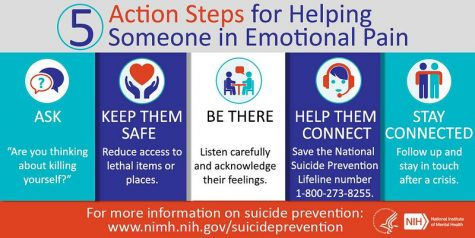 5 Actions to help someone in emotional pain provided by the National Institutes of Health (NIH)