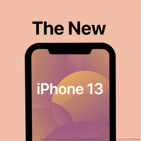 The New iPhone 13